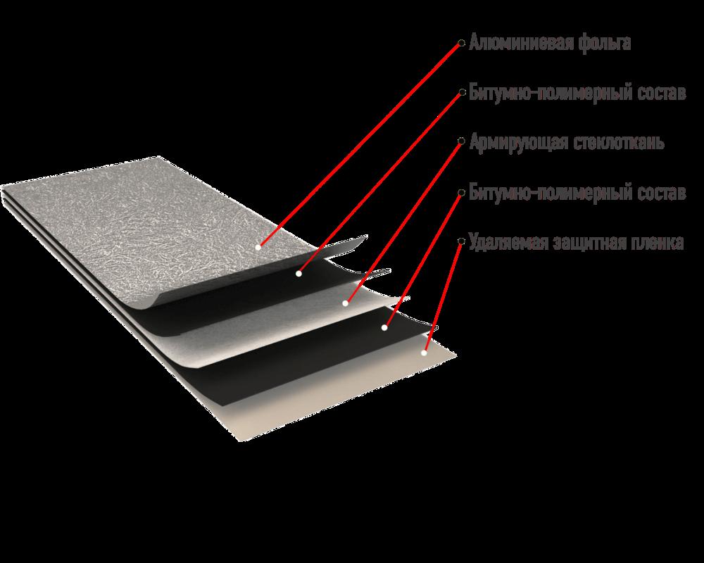герметизирующая лента ФС Ризолин