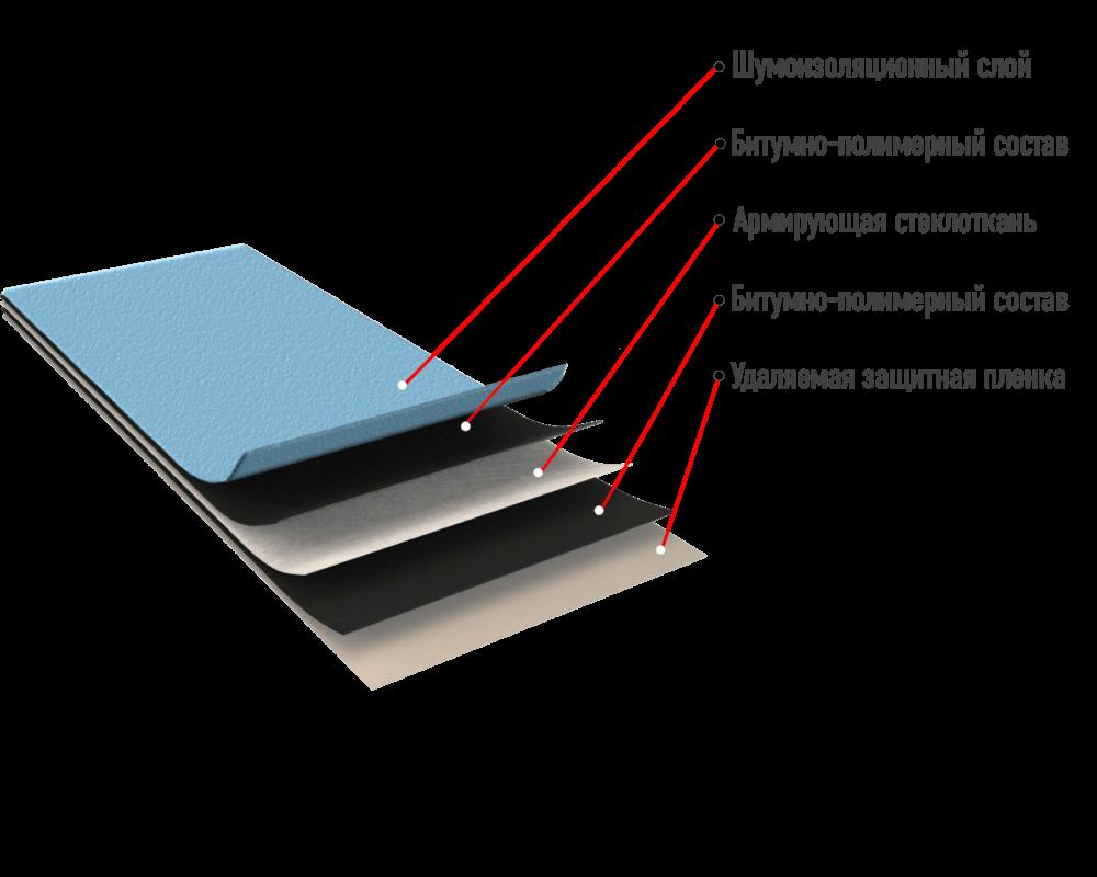 Структура Ризолин-Шумка-У