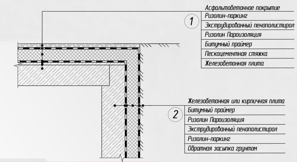 подземный паркинг схема