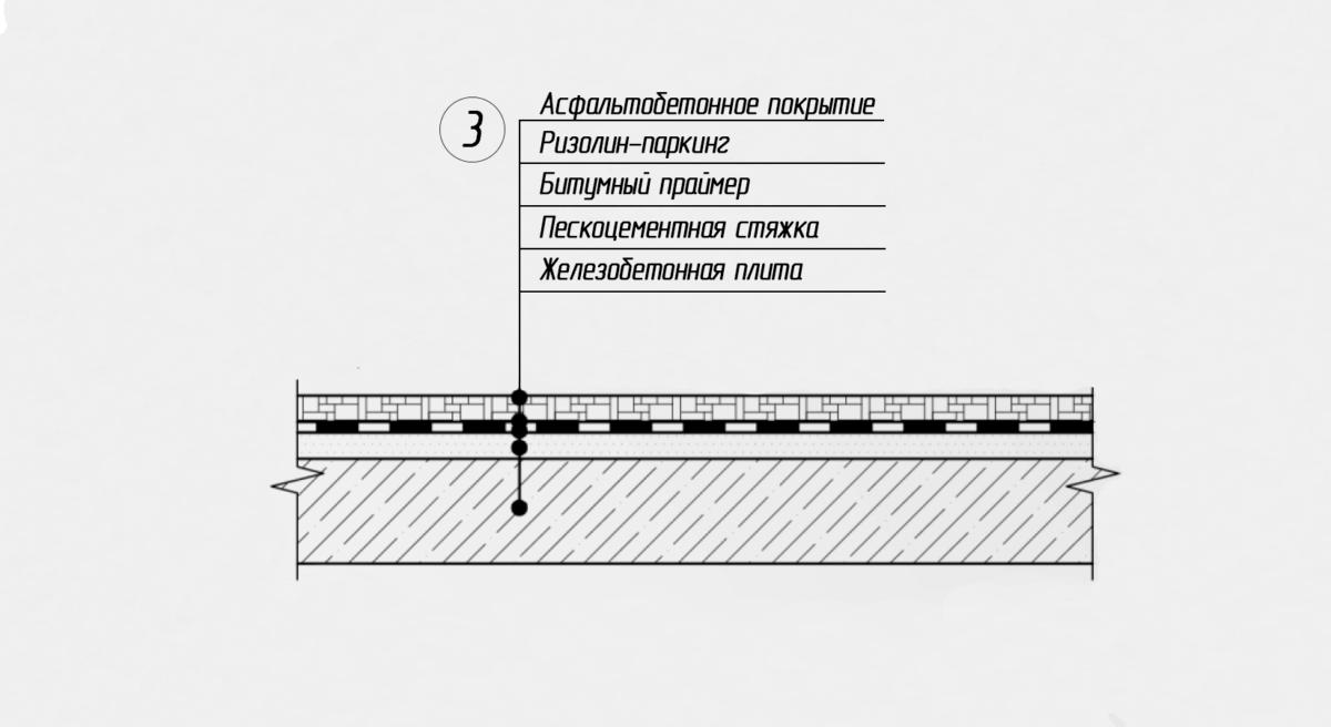 схема-паркинга-в-составе-здания.png